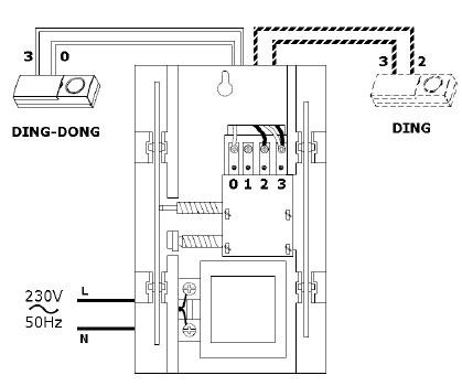 Campanello 220 volt campanello a filo per abitazione 220 - Campanello casa senza fili ...